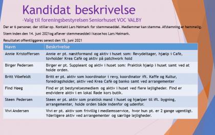 Valg til bestyrelsen Foreningen Seniorhuset VOC Valby