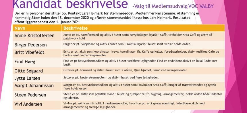 Valg til medlemsudvalg VOC Valby